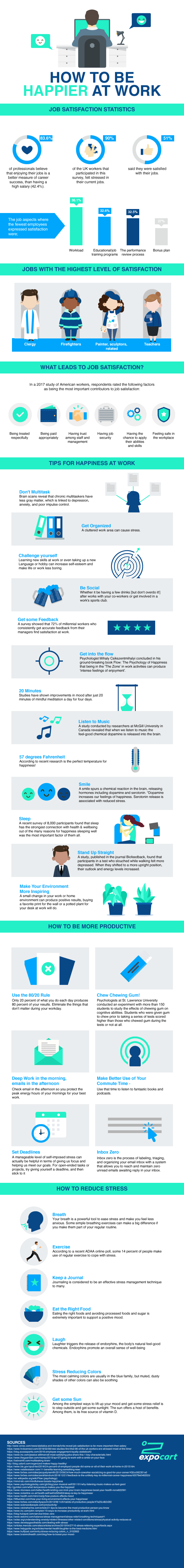 Infographic on How to be Happier at Work