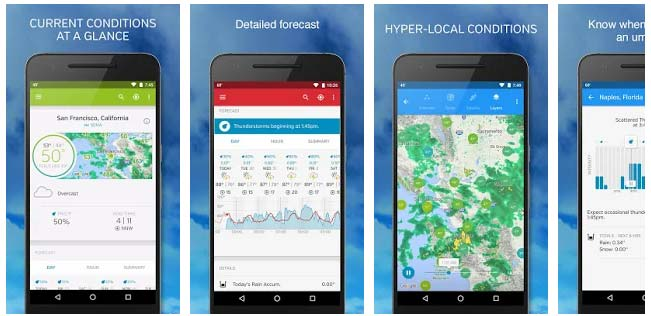 Weather Underground: Forecasts
