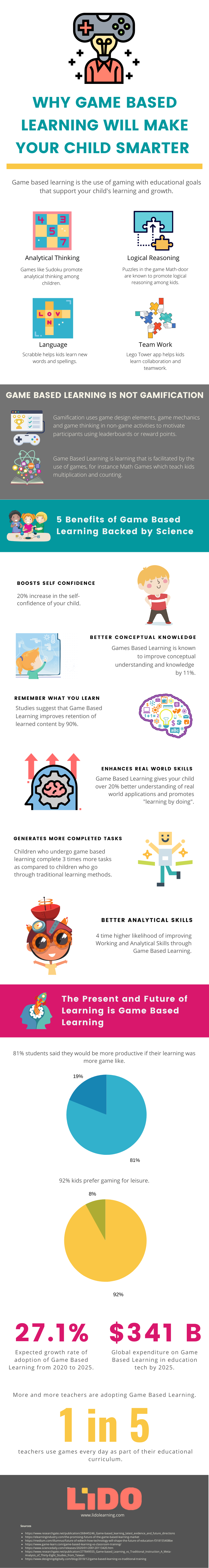 why game based learning will make your child smarter